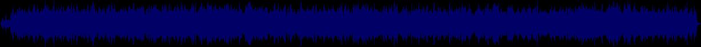 waveform of track #70020