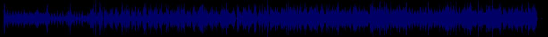 waveform of track #70021