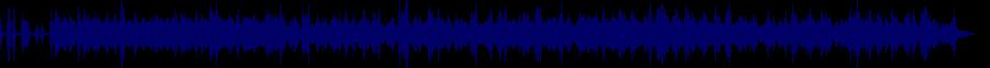 waveform of track #70032