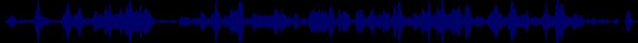 waveform of track #70035