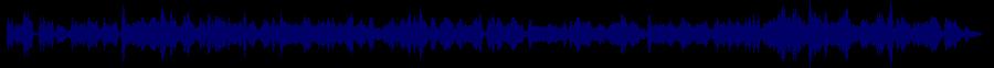 waveform of track #70037