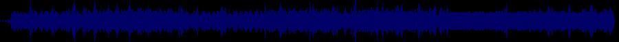 waveform of track #70038