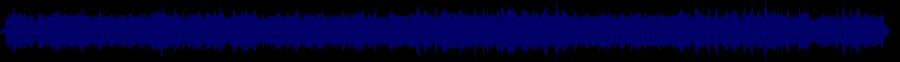 waveform of track #70039