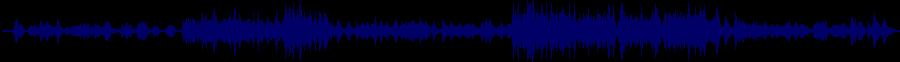 waveform of track #70068