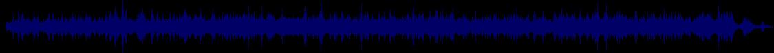 waveform of track #70069