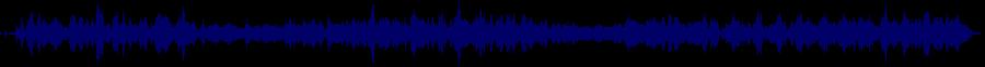 waveform of track #70074