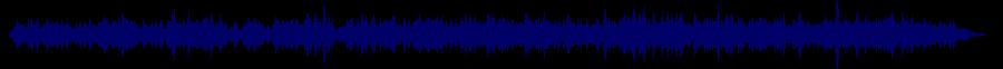 waveform of track #70082