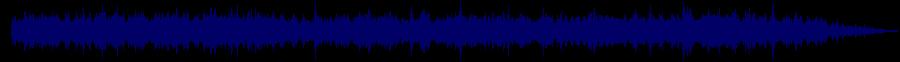 waveform of track #70087