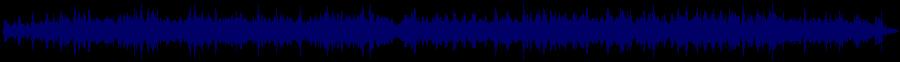 waveform of track #70088