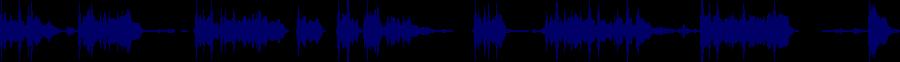 waveform of track #70128