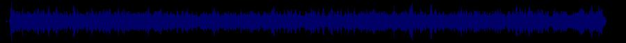 waveform of track #70131