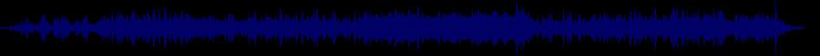 waveform of track #70132