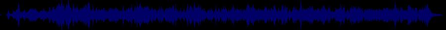 waveform of track #70152