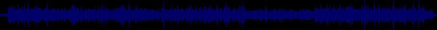 waveform of track #70158