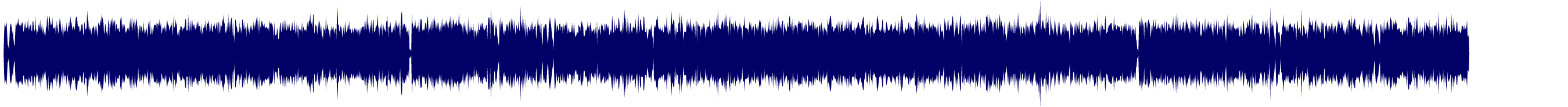 waveform of track #70162