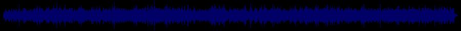 waveform of track #70175
