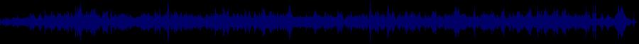 waveform of track #70181