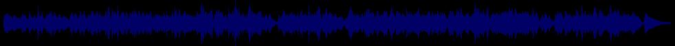 waveform of track #70184