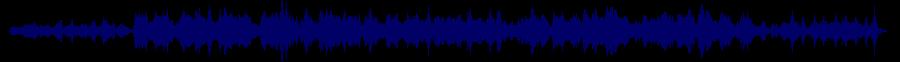 waveform of track #70205