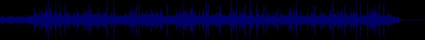waveform of track #70208
