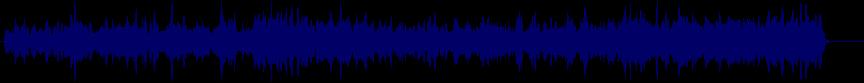 waveform of track #70216