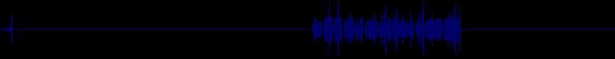 waveform of track #70234