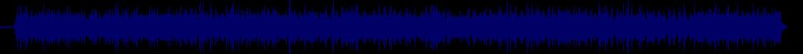 waveform of track #70237