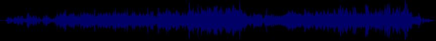 waveform of track #70240