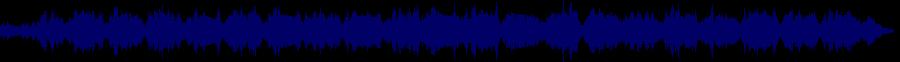 waveform of track #70249