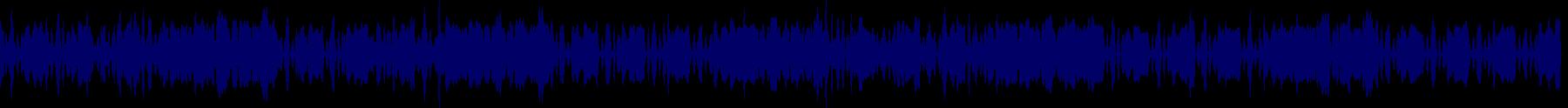 waveform of track #70250
