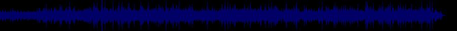 waveform of track #70284