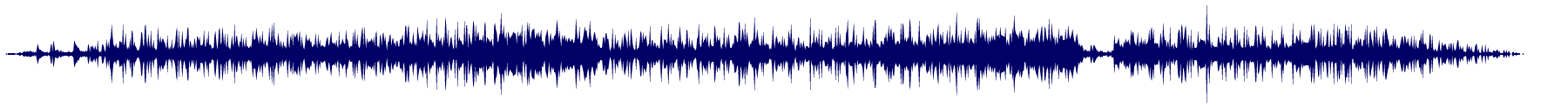 waveform of track #70303