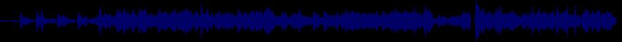 waveform of track #70304