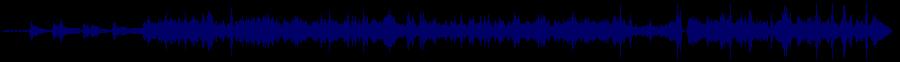 waveform of track #70311