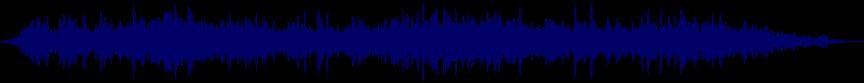 waveform of track #70316