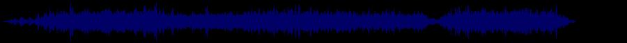 waveform of track #70322