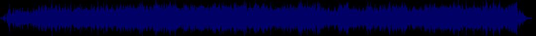 waveform of track #70325
