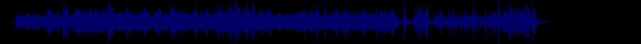 waveform of track #70360
