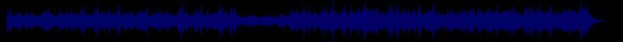 waveform of track #70380