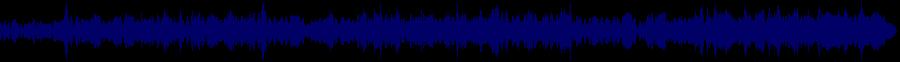 waveform of track #70385