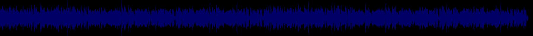 waveform of track #70398