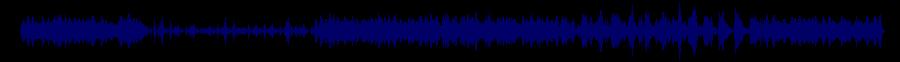 waveform of track #70424