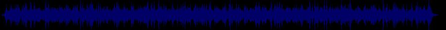 waveform of track #70429