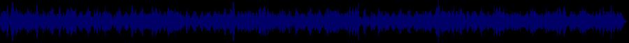 waveform of track #70448