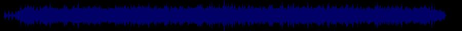 waveform of track #70464