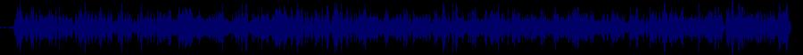 waveform of track #70481