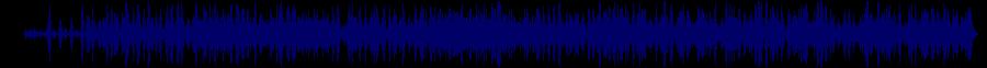 waveform of track #70495