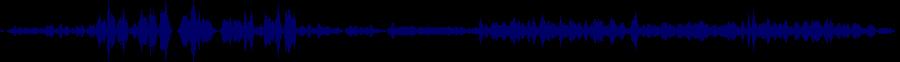 waveform of track #70512