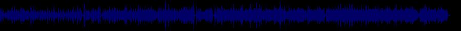 waveform of track #70536