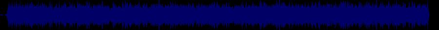 waveform of track #70539